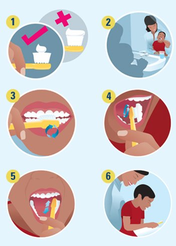 How-to-brush-kids-teeth