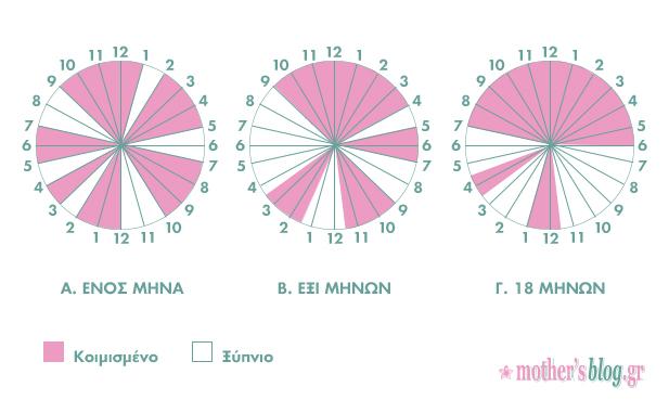 mothersblog sxediagramma