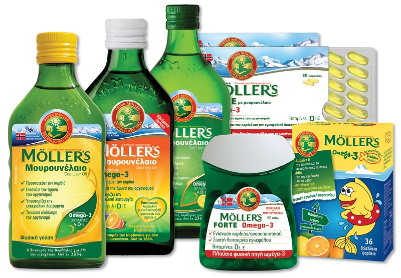products mollers