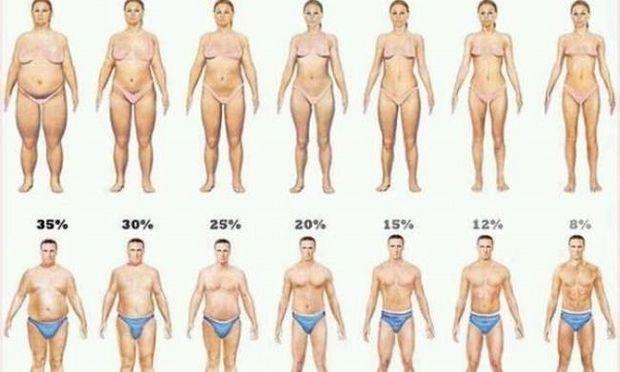 Μάθετε δέκα απίστευτες πληροφορίες για το σώμα σας
