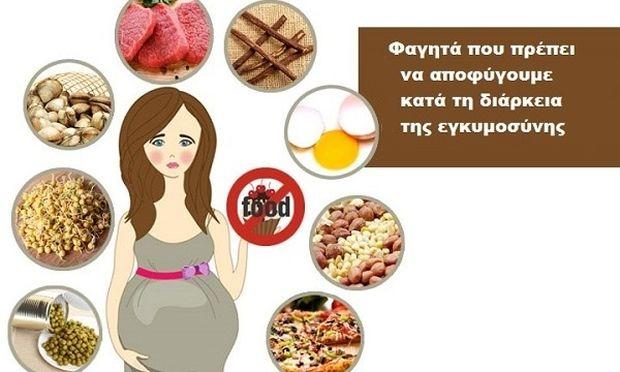 11 τροφές που πρέπει οπωσδήποτε να αποφύγετε κατά τη διάρκεια της εγκυμοσύνης σας!