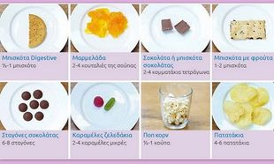 Πόσο φαγητό πρέπει να τρώνε στην πραγματικότητα τα νήπια; (πίνακες)
