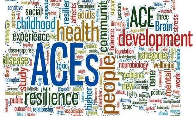 Κάντε το ACE τεστ και μάθετε αν είχατε κάποια παιδική τραυματική εμπειρία