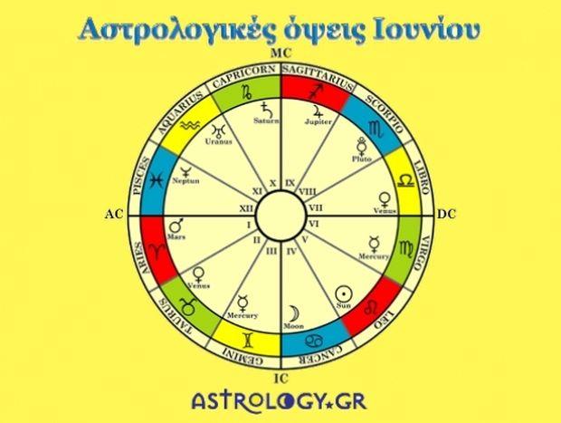 Οι αστρολογικές όψεις του Ιουνίου