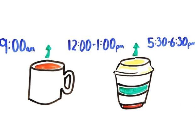 Ξέρετε ότι δεν κάνει να πίνετε καφέ το πρωί;