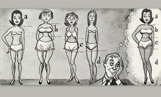 Τέλεια γυναίκα: Πώς τη βλέπουν οι γυναίκες και πώς... οι άνδρες (εικόνες)