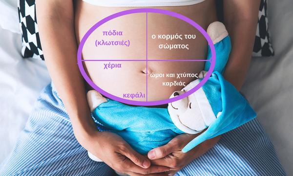 Ο εύκολος τρόπος να μάθετε τη θέση που έχει το μωρό στην κοιλιά σας (vid)